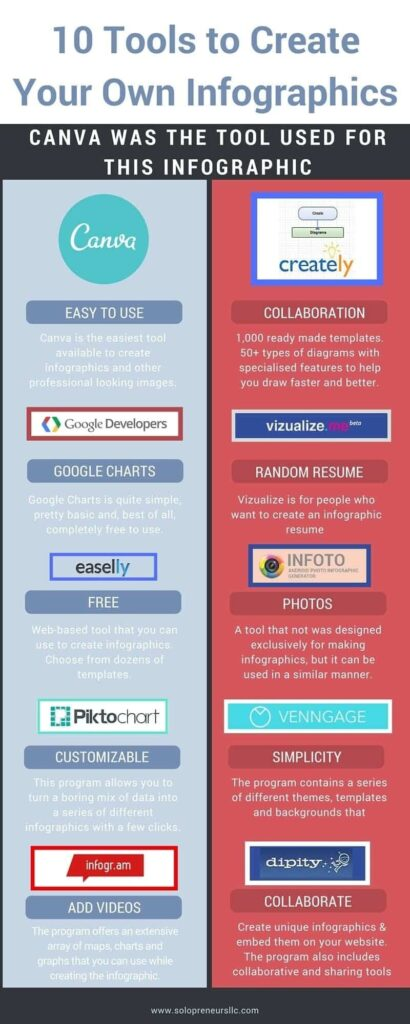 infographic tools-2