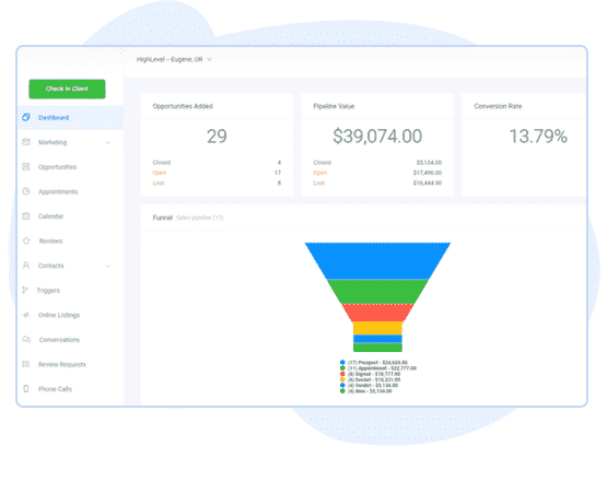 Complete Advanced Analytics Dashboard